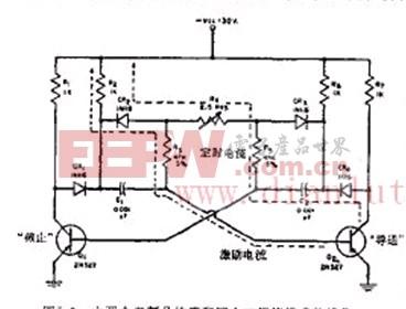 频率可调型多谐振荡器电路