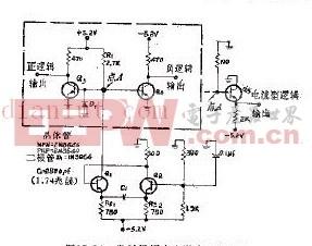 饱和输出发射极耦合自激多谐振荡器电路