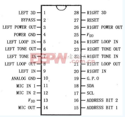 LM4832设计的3D音响立体声功放电路