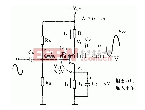 三极管基本放大电路设计