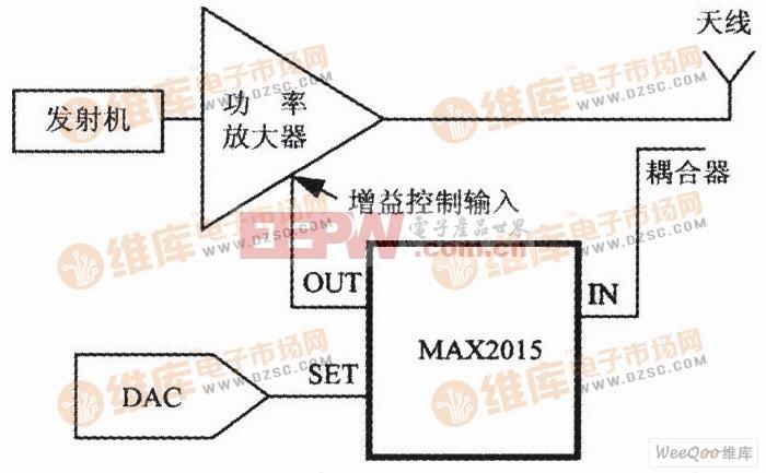 由单片射频功率测量系统MAX2015构成的射频功率控制系统原理图