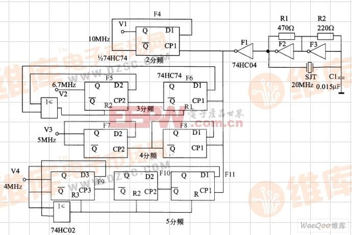 由74HC04和74HC74组成的多频率产生电路图