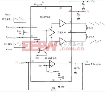 TDA8350Q应用电路图