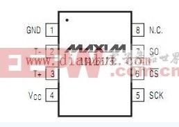 MAX6675引脚功能及应用电图