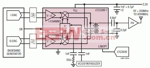 200MHz-6GHz直接变换发送器应用电路图