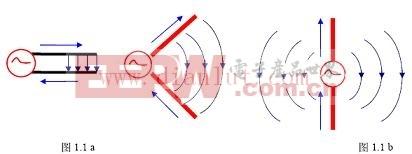 天线的作用与电磁波的辐射