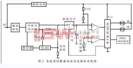 智能型铅酸蓄电池充电器电路设计