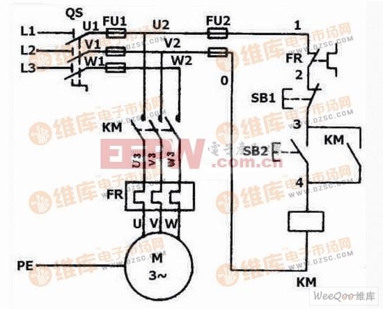 三相异步电动机自锁正转控制线路电气原理图   欠压保护:欠压是指线路电压低于电动机应加的额定电压。欠压保护是指当线路电压下降到某一数值时,电动机能自动脱离电源电压停转,避免电动机在欠压下运行的一种保护。因为当线路电压下降时,电动机的转矩随之减小,电动机的转速也随之降低,从而使电动机的工作电流增大,影响电动机的正常运行,电压下降严重时还会引起堵转(即电动机接通电源但不转动)的现象,以致损坏电动机。采用接触器自锁正转控制线路就可避免电动机欠压运行,这是因为当线路电压下降到一定值(一般指低于额定电压