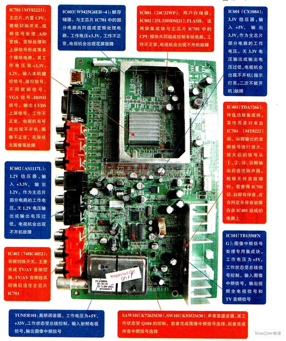 创维8K21机芯(液晶电视)信号处理板维修图