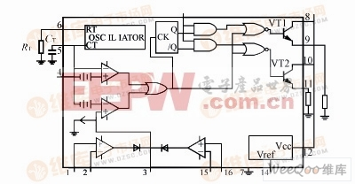 TL494方框电路图