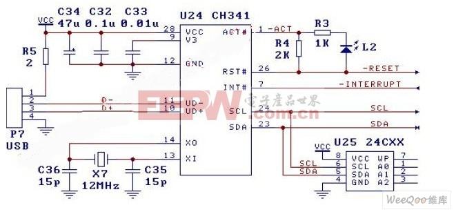 CH341 的两线串口技术图解