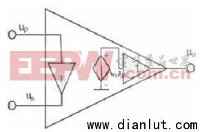 低压低功耗CMOS电流反馈运算放大器电路原理及设计
