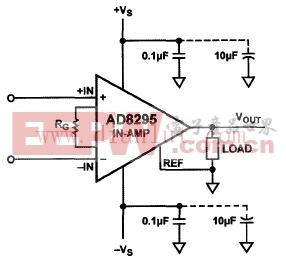 AD8295退耦电路图