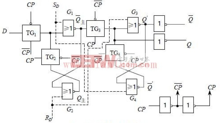 CMOS边沿D触发器电路原理图