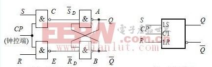 同步RS触发器简易电路图