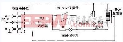 格兰仕CFXB50-70B多功能自动电饭锅电路
