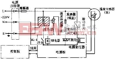 爱德CFXB40-K70电脑式电饭锅电路原理图