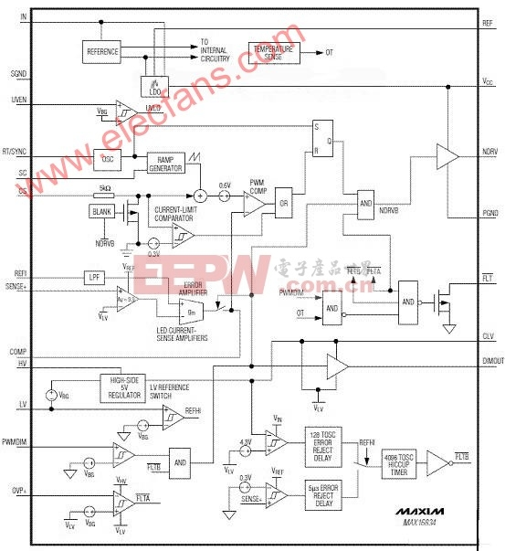 MAX16834内部方框图