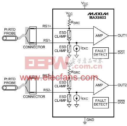 MAX6603双通道Pt-RTD信号调理器介绍
