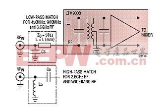 LTM9003典型应用电路