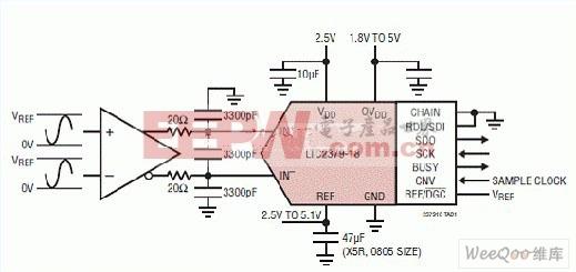LTC2379-18典型应用电路