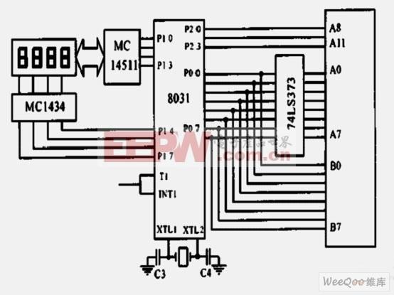 智能电薄膜测厚仪的测频系统电路图