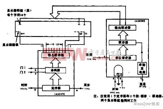 真空荧光显示器电路 图 电路图 电子产品世界高清图片