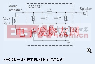 音频滤波器ESD/EMI保护的实现