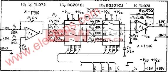 可由数字设定截止频率的可编程低通滤波器