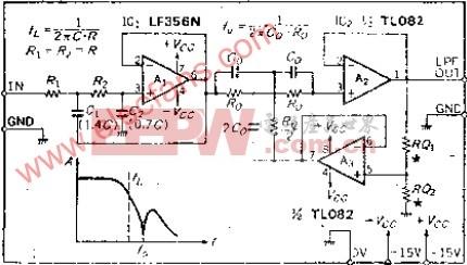 能够把特定信号大幅度衰减并有衰减极点的低通