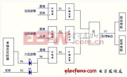 电源欠压保护电路原理图