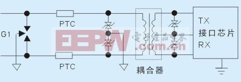 VDSL保护电路及解决方案