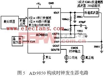 AD9850构成时钟发生器电路及其应用