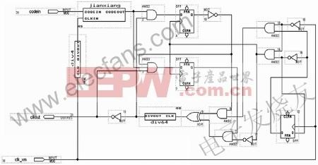 基于FPGA的锁相环位同步提取电路