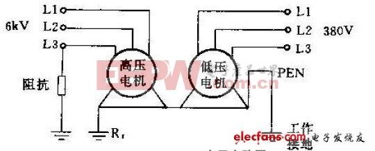 不同电源系统的不同接地制式电路图