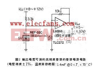 输出电压可变的高精度基准电源电路