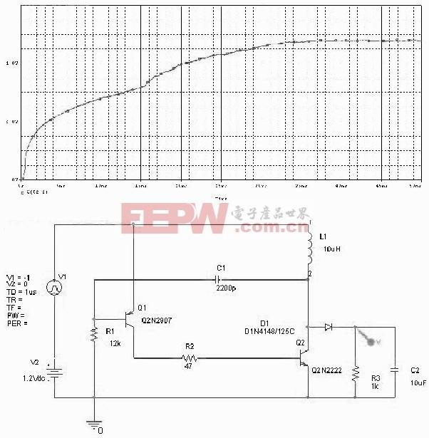 设计/两个三极管设计的升压电路