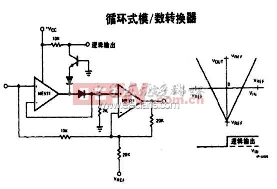 循环式模数转换器电路