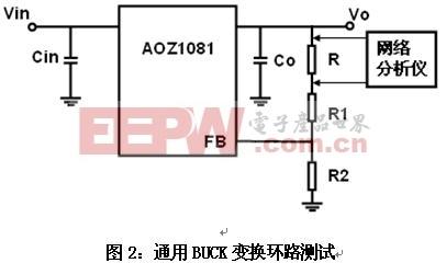 采用Buck变换器的LED驱动器反馈环路设计及测试