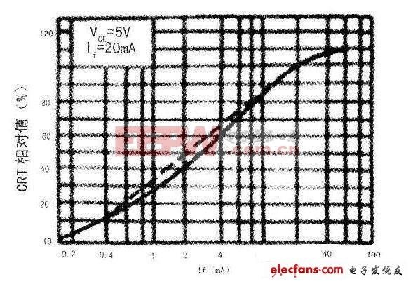 基于6L6胆管的单端放大器电路图及制作