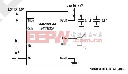 MAX98300单声道2W D类放大器应用电路图