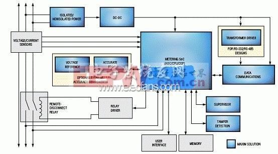 71M6543F/71M6543H智能电表原理图