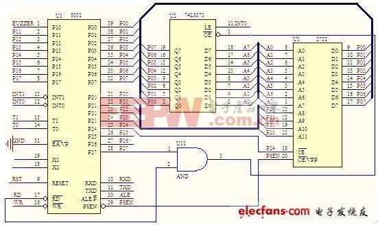 8031单片机典型应用电路(3):2732接口电路图