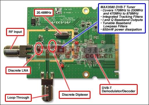 DVB-T Receiver Reference Desig