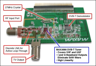 MAX3580 DVB-T Reference Design