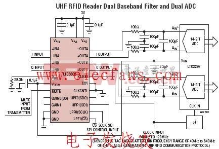 LTC6602应用电路