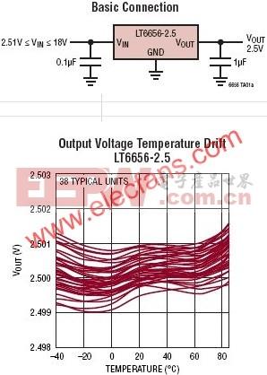 LT6656-1μA精准串联电压基准