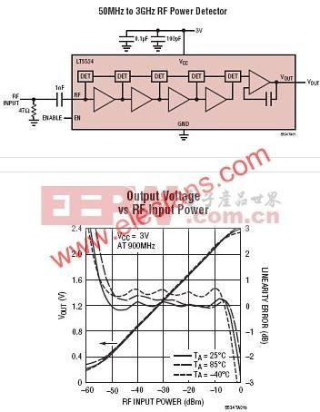 LT5534典型应用电路  www.elecfans.com