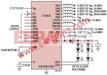 LTC3675典型应用电路  www.elecfans.com