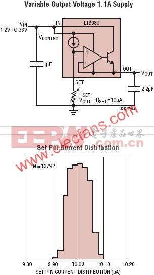 LT3080典型应用电路  www.elecfans.com